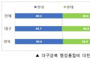 시도민 대구경북행정통합 찬성 40.2% vs 반대 38.8%